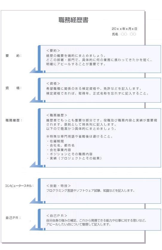 書 テンプレート 経歴 エクセル 職務